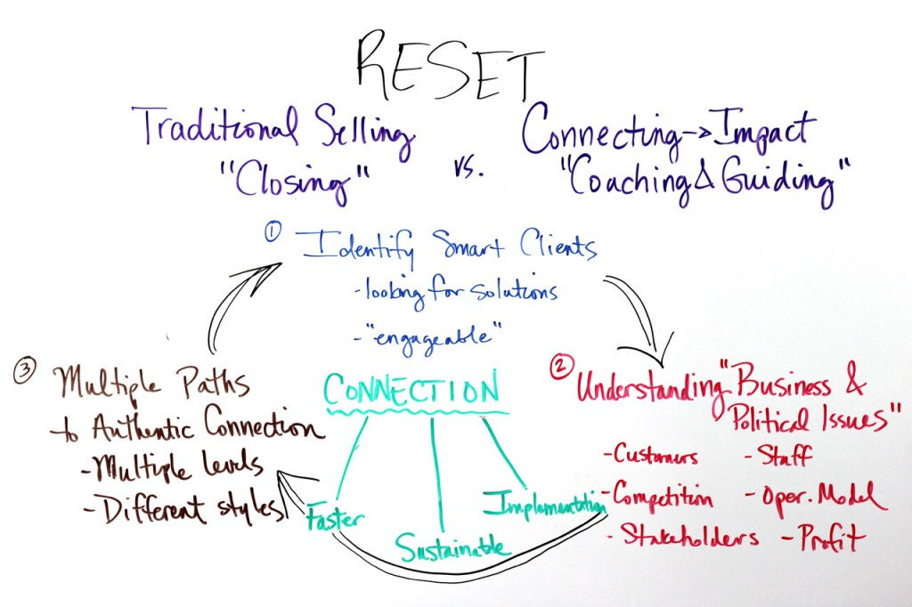 Reset - Connection Flywheel