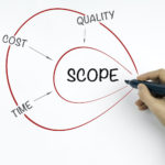 RESET provides answers to how to shorten the sales cycle length to realize benefits in time, cost, and quality.